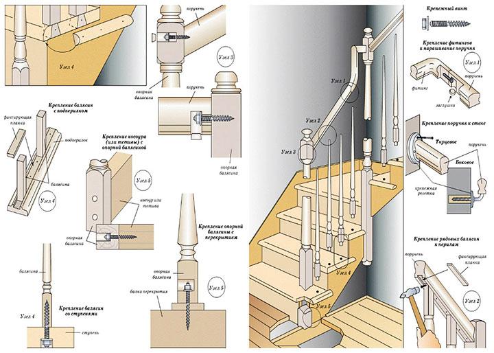схема монтажа лестницы с балясинами